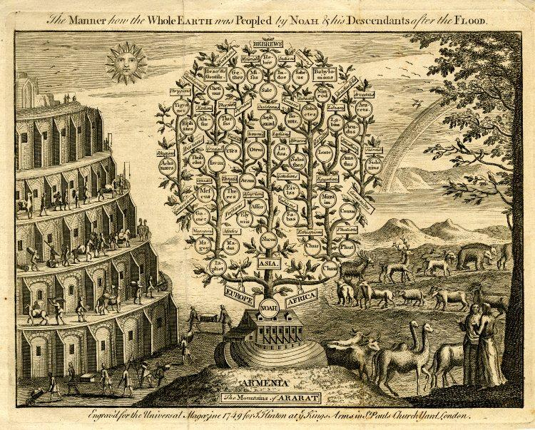 Genealogical tree of Noah (1749) | PeopleOfAr