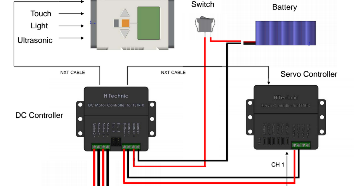 Visio 2010 Connectors And Connection Points Tutorial Wiring Diagrams