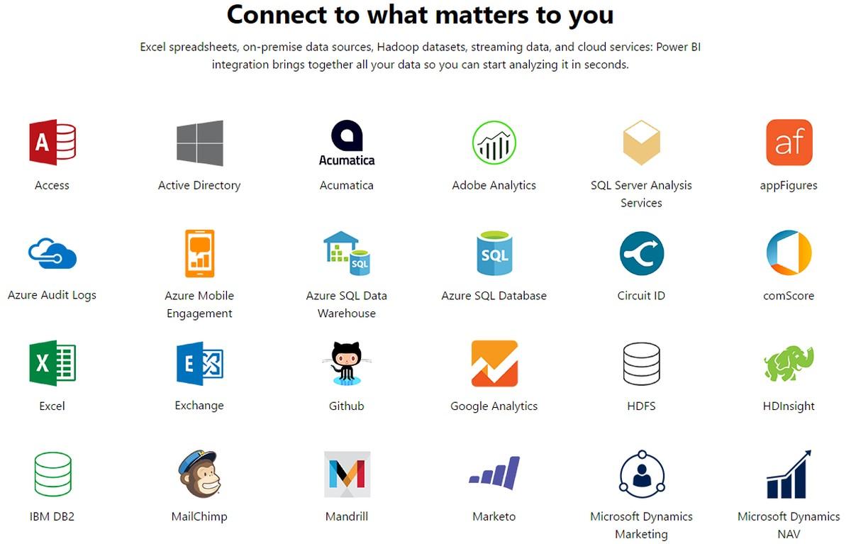 Power BI Data Sources
