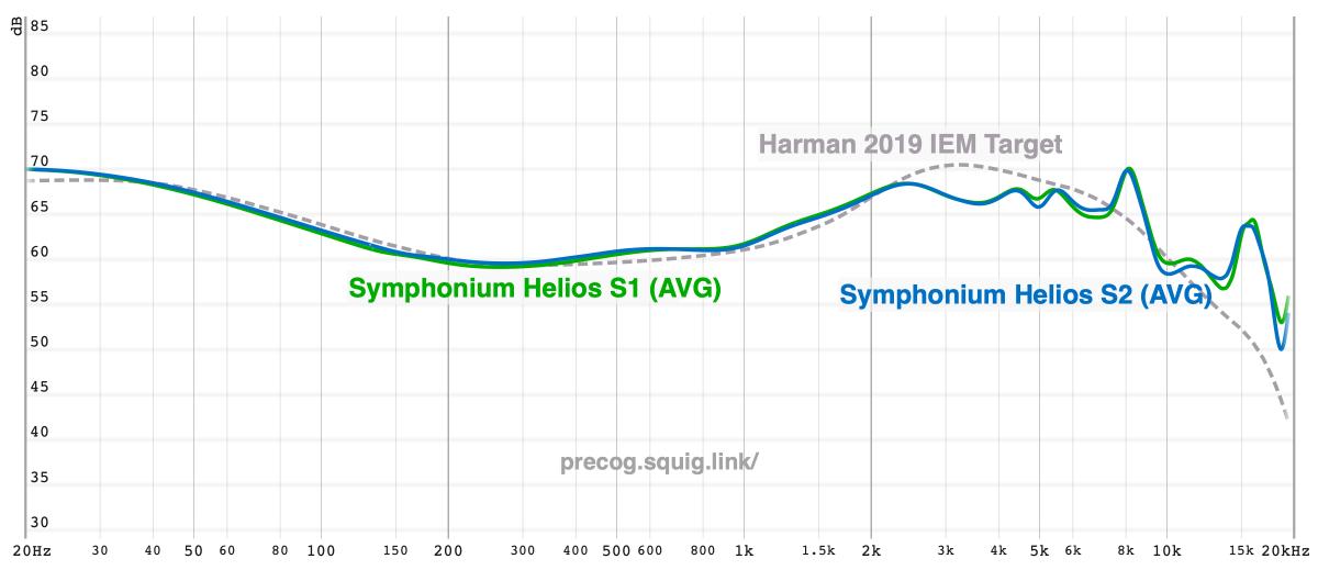 Symphonium Helios Review | Headphones.com