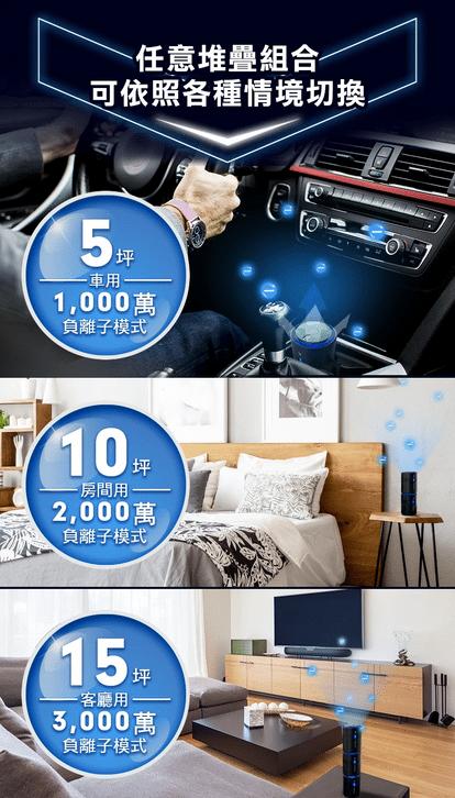 Future N6空氣清淨機