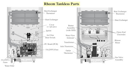Rheem water heaters owner's manual on water heater schematic diagram, golf green construction diagram, electric water heater circuit diagram, water heater thermostat diagram, electric hot water heater diagram, richmond water heater installation guide, rheem electric heat diagram, home heater wire diagram, richmond water heater manual pdf, water heater installation diagram, richmond water heater electrical, hvac water heater with diagram, rheem wiring diagram, richmond water heater parts,