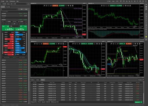 ICMarket sử dụng nền tảng C trade