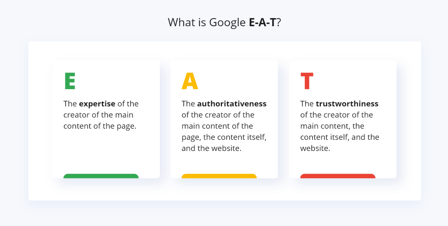 2021 SEO Trend #5: E-A-T (Expertise, Authoritativeness, Trustworthiness)