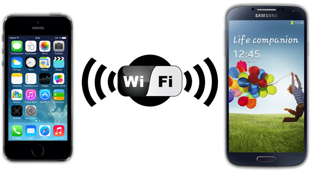 data transfer between ios and android devices using wi fi db best