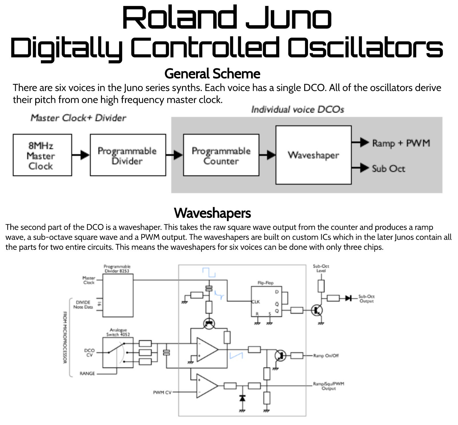 Juno DCO Schematic by Tom Wiltshire