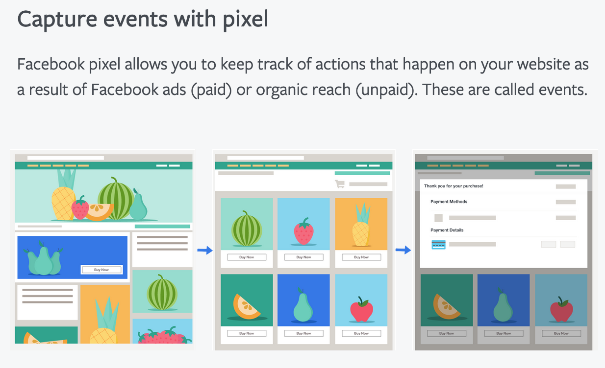 Capture events with pixel explanation with a brief description.