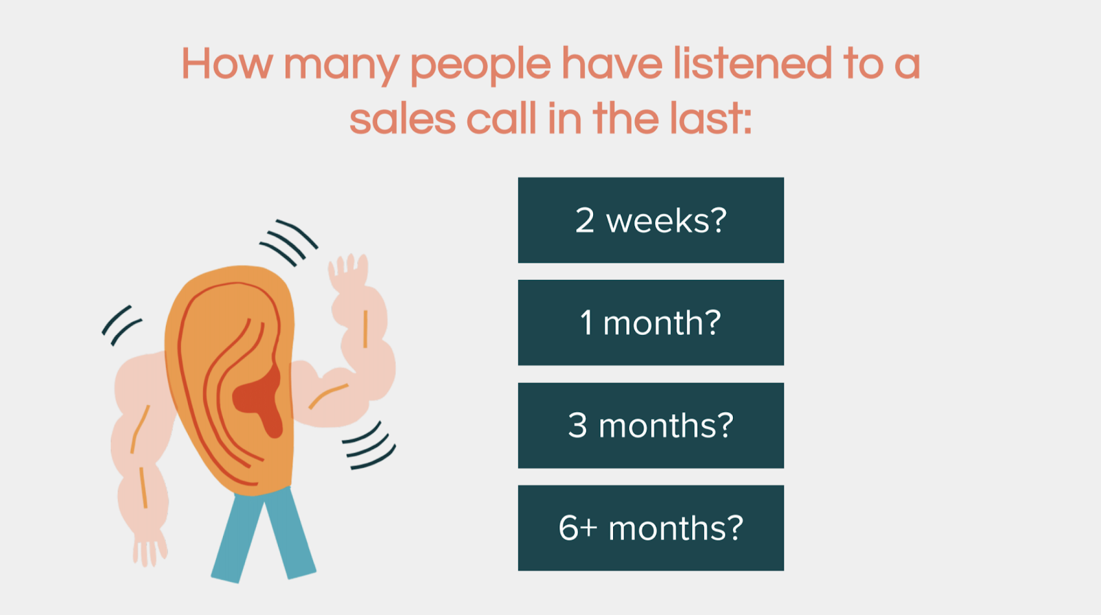How many people have listened to a sales call in the last two weeks?