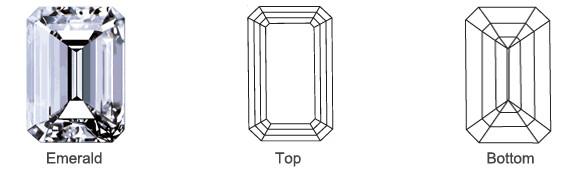 Popular Loose Emerald Diamond Shape