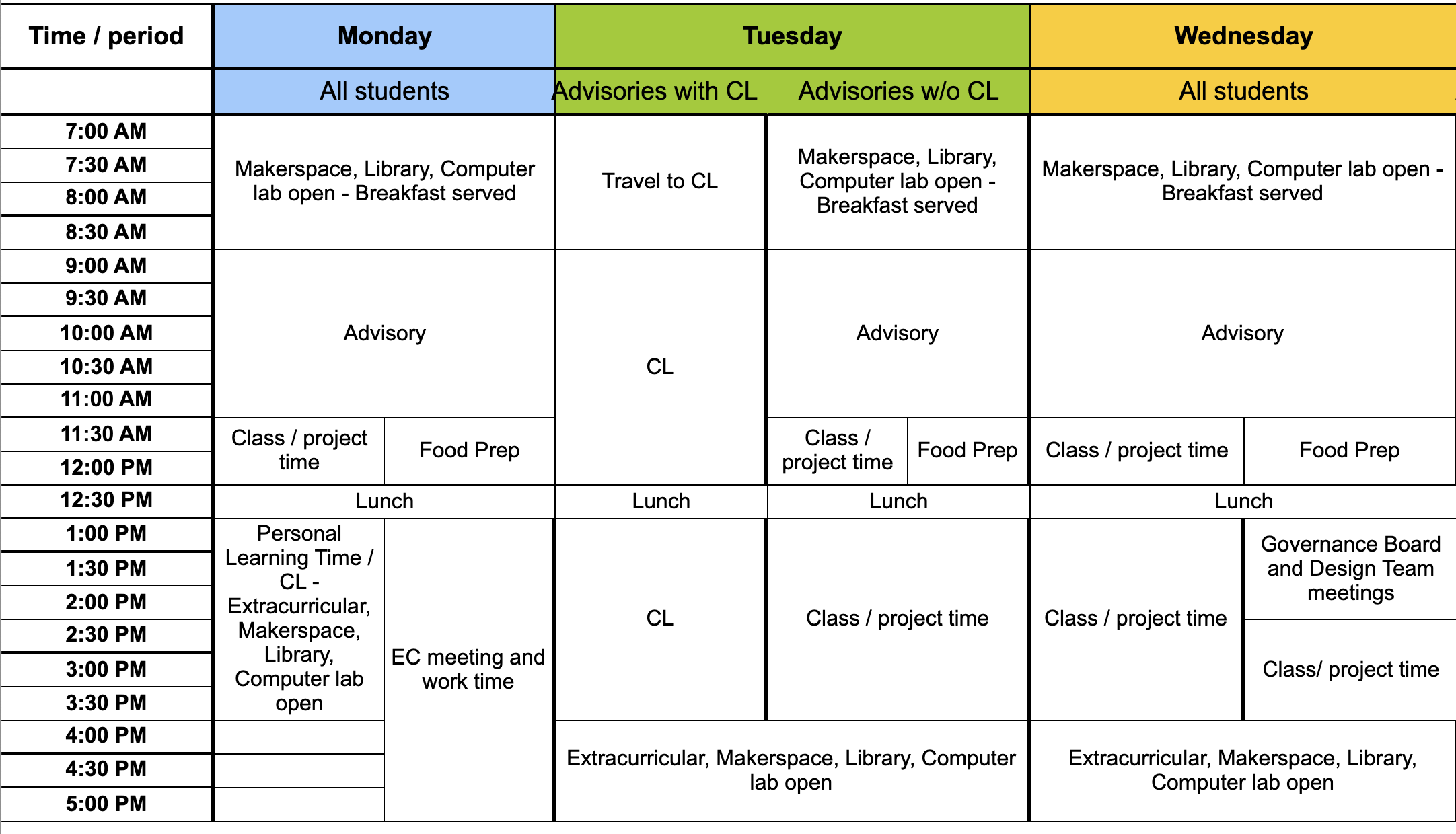 Milestone Democratic School weekly schedule showing Monday through Wednesday, 7 a.m. until 5 p.m. It includes advisory session and student work/learning time.