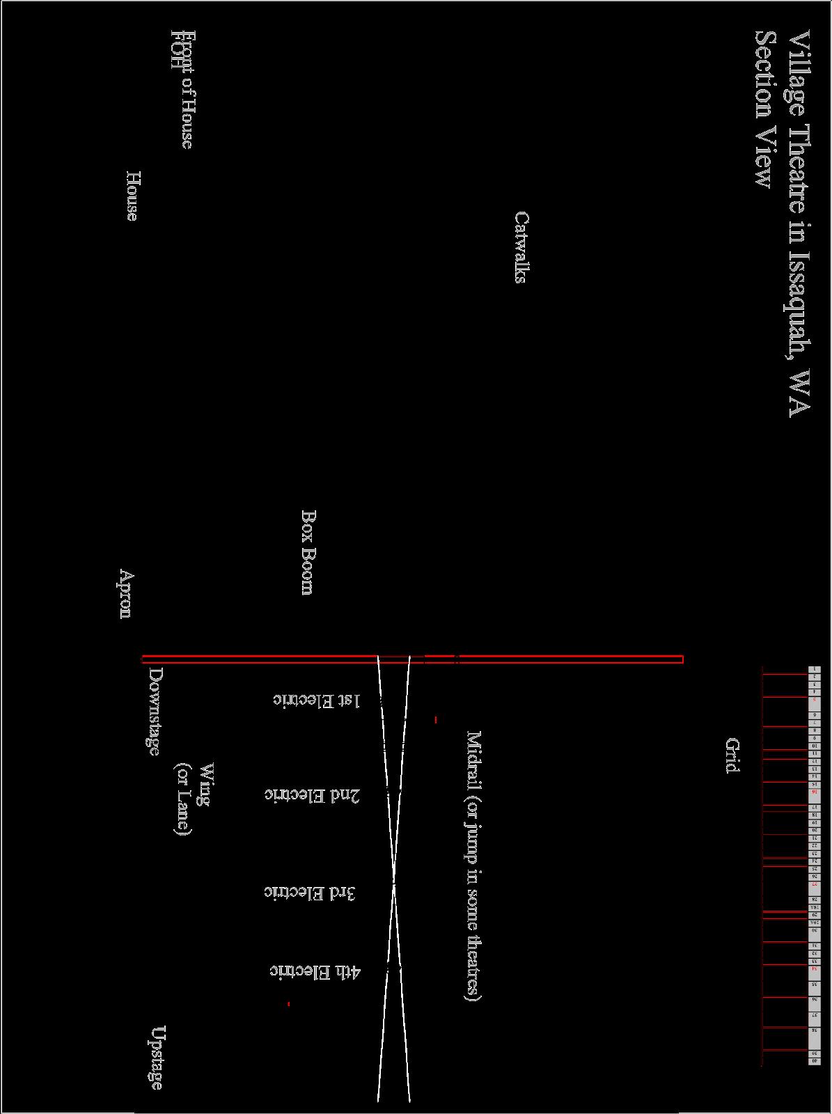 Diagram, text, schematic  Description automatically generated
