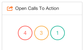 open calls to action widget.png
