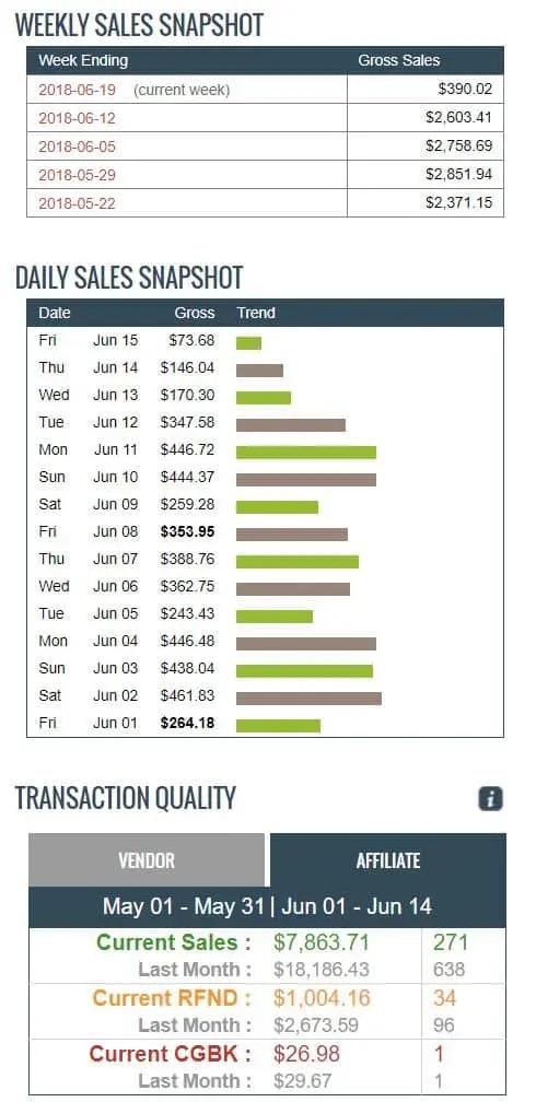 clickbank earning screenshot 2