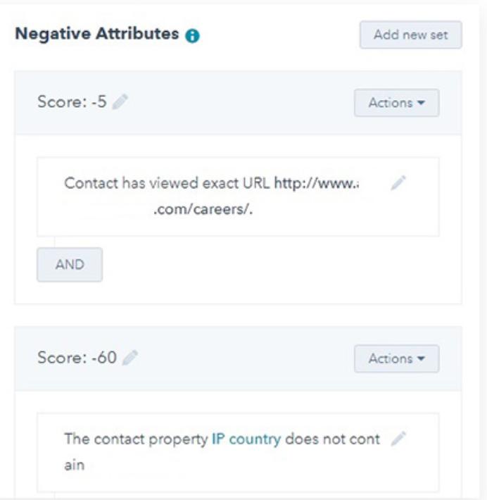 negative scoring