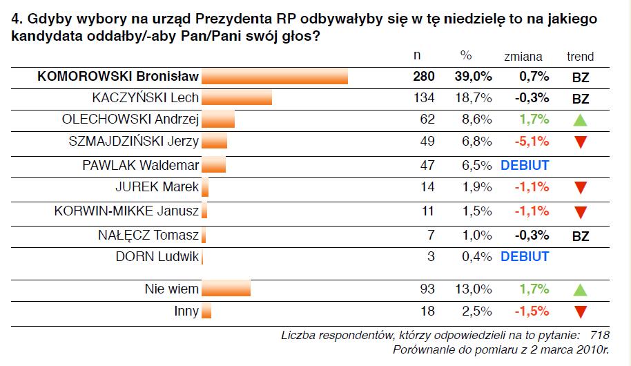 sondaż.png