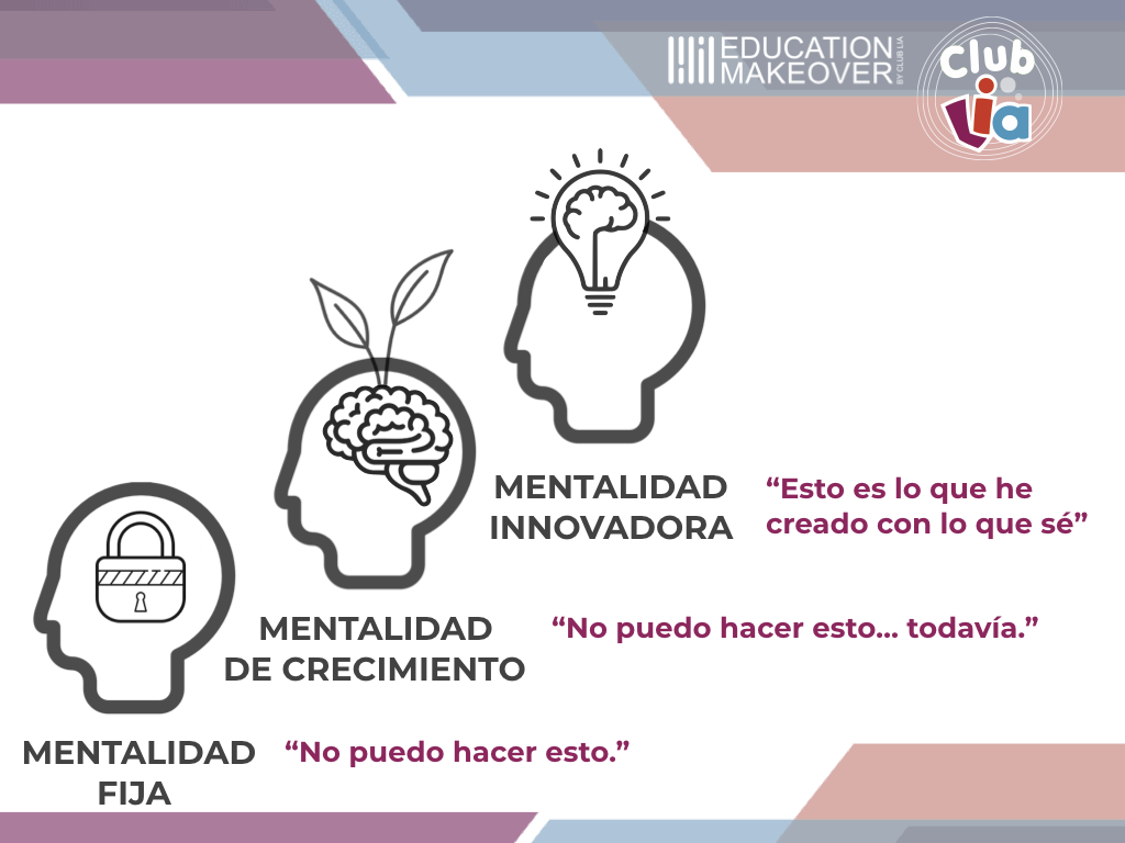HD:Users:user:Documents:mentalidad innovadora 2:mentalidad innovadora 2.001.png