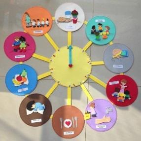 Reloj con rutinas para trabajar con alumnos TEA visto en @imageneseducativ…  | Manualidades educativas, Rutina diaria de niños, Actividades de  aprendizaje para niños