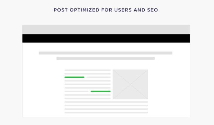 Оптимизированный пост для пользователей и поисковых систем