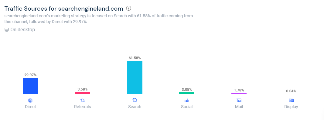 Semrush vs Similarweb - Which SEO Tool is Right for You? 24