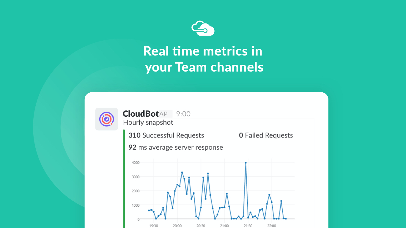 Cloudbot for Teams. App for DevOps