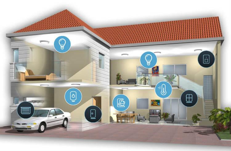 hogar-domotica-vivienda-sostenible