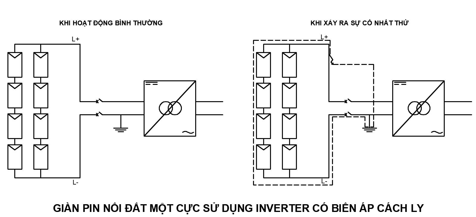 CB DC năng lượng mặt trời - hướng dẫn lựa chọn 1