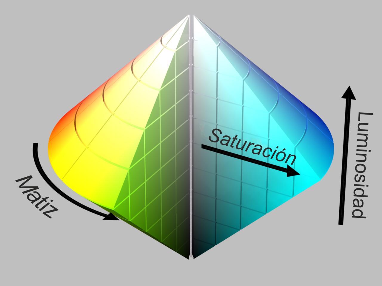 Doble cono del color, con sus tres dimensiones