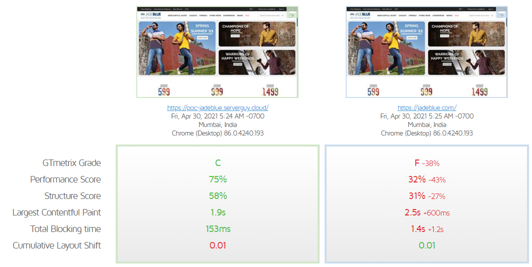 JadeBlue Comparison Chart