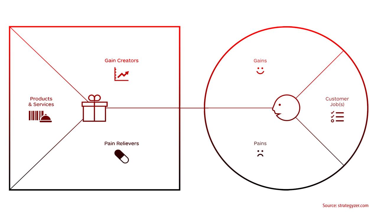 startup business plan - EzeTech