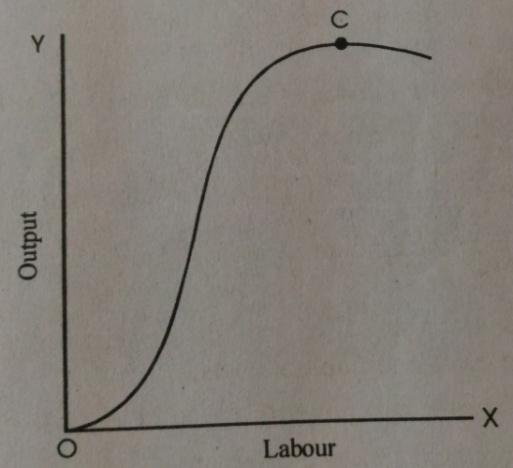 D:\Work from Atanu\H.S. XII Year Economics\Diagram\Untitled-3 copy.jpg