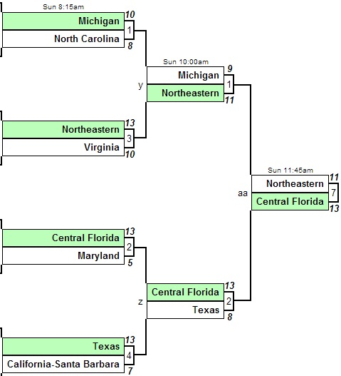 Centex Champ Bracket.jpg