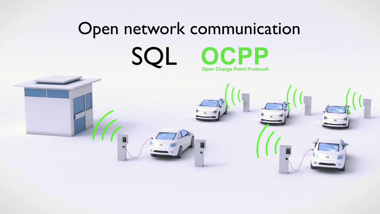 open network communication