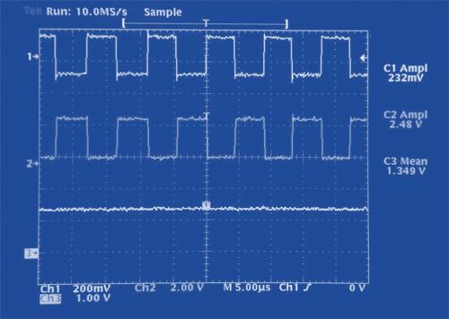 Waveforms with ESR (0)