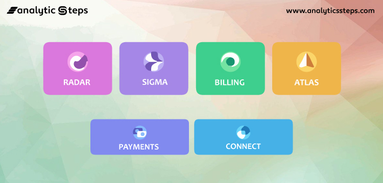 The image shows the products and services of stripe like radar, sigma, billing, atlas, payments, connect.