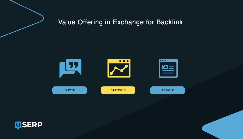 value offer in exchange for backlink