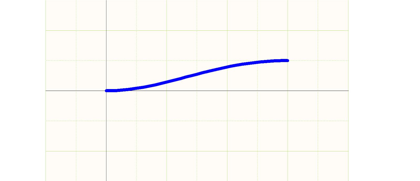 PCB-Kabel-Anordnung: Abbildung 6.  Oberer Teil eines Schrumpfschlauchs erzeugt mit einer Bezierkurve