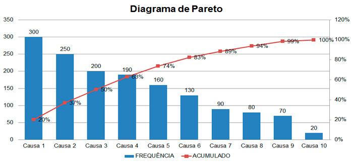 diagrama de pareto.png
