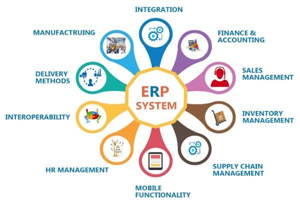 Hệ thống ERP tích hợp rất nhiều ứng dụng trong doanh nghiệp