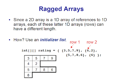 6 15 Two-Dimensional Arrays - Movie Ratings - AP Computer