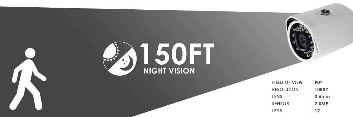 LBV2711B Night Vision Range