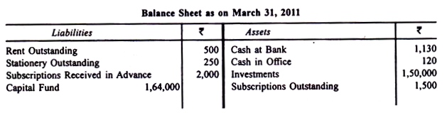 A Sample Balance Sheet