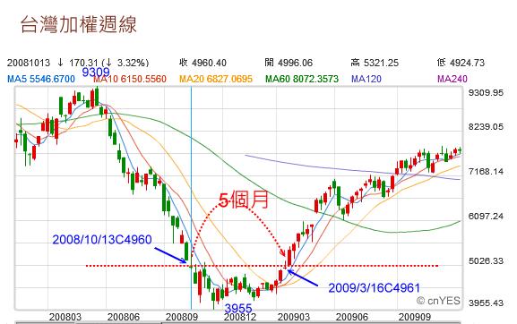 1060101台灣.png
