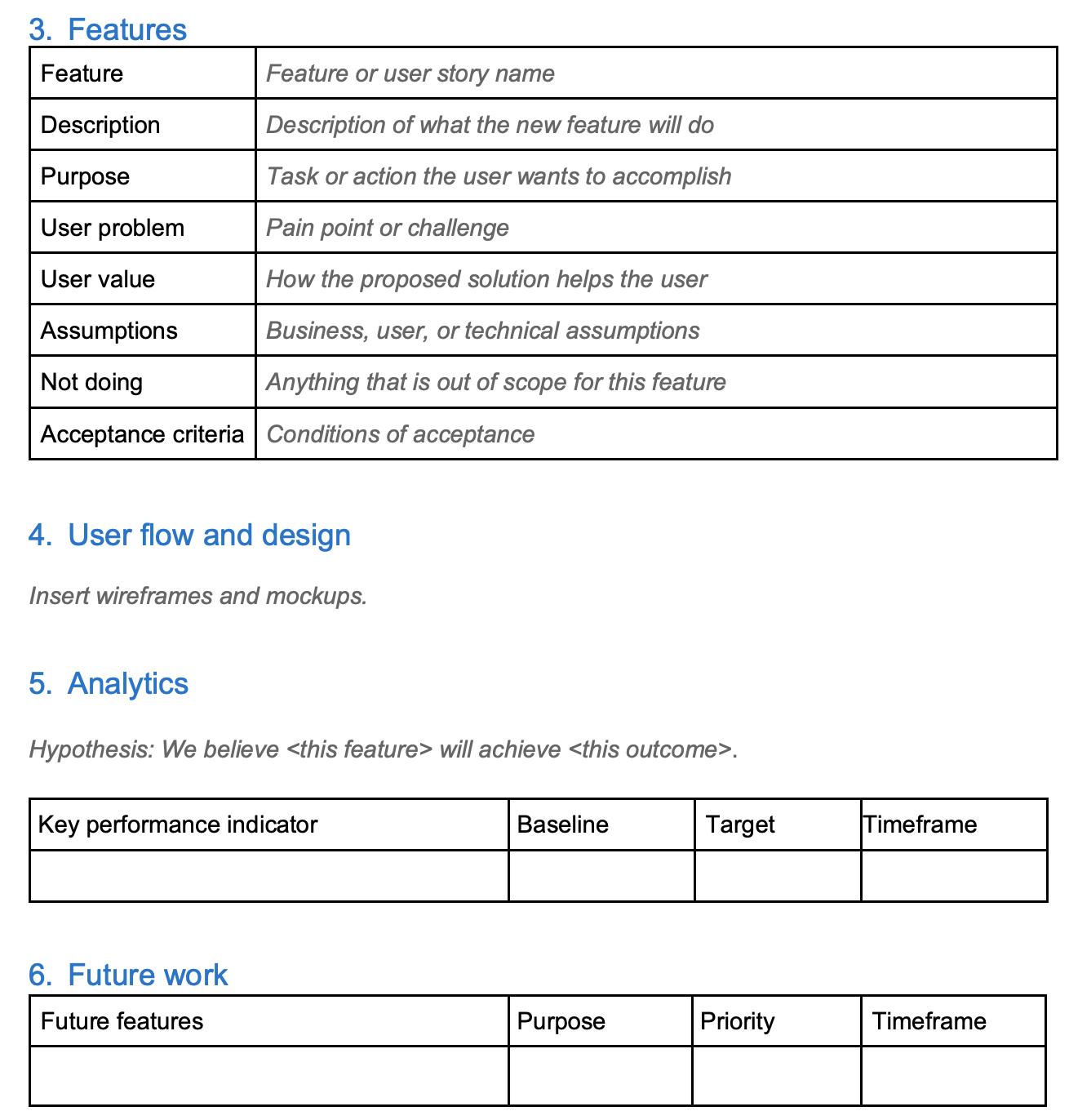 Criteria for the template—How to write an effective product requirements document