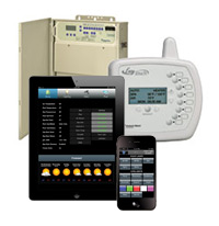 EasyTouch System