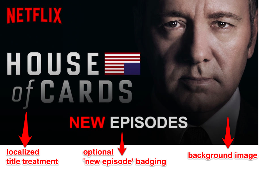 house-of-cards-blog-details.png