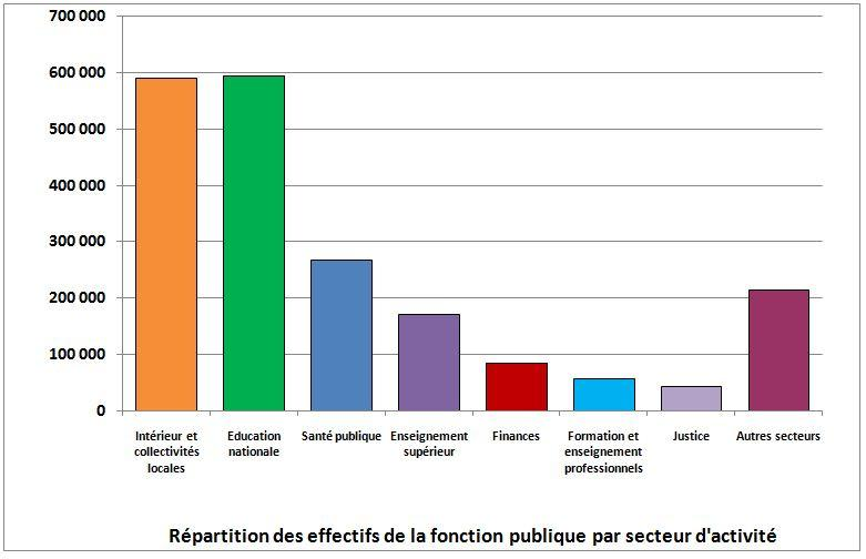 La colonisation conomique impos e par les multinationales for Interieur gov dz s12