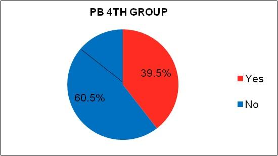 PB 4th Group.jpg