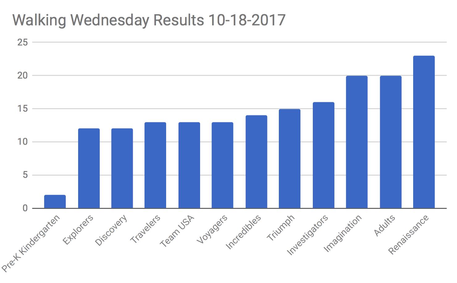 Screen Shot 2017-10-18 at 2.43.50 PM.png
