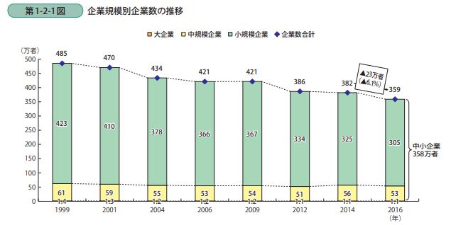 【コロナ不況】どうなる日本?中小企業の倒産が激増。
