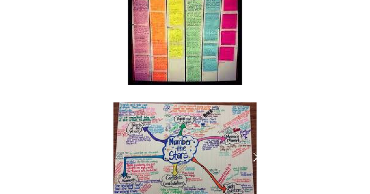 Sample Signpost Projects Docx Google Drive